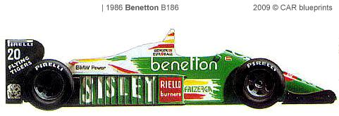 CAR blueprints  Benetton B186 F1 blueprints, vector drawings, clipart