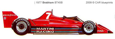brabham-bt45b-f1-1977.png