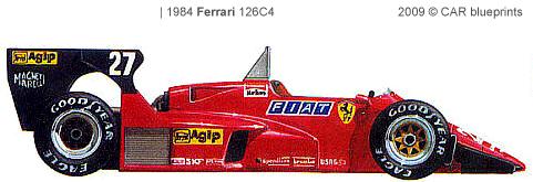 http://carblueprints.info/blueprints/ferrari/ferrari-126c4-f1-1984.png