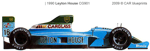 1990 Leyton House CG 901