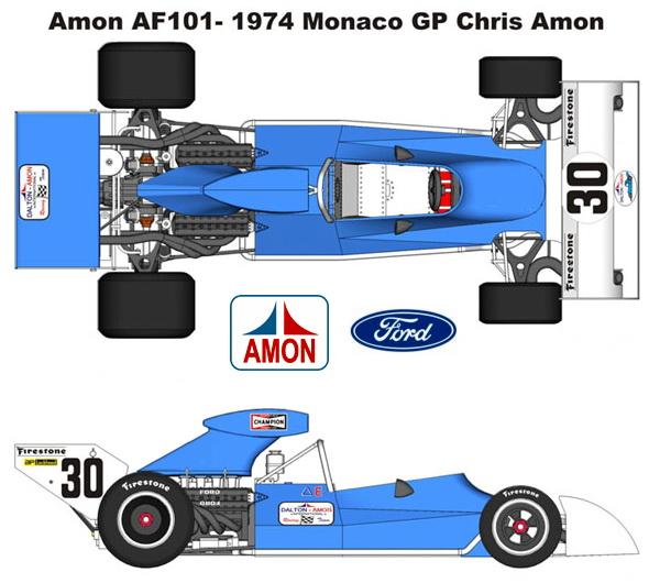 1974_amon-fordaf101.jpg