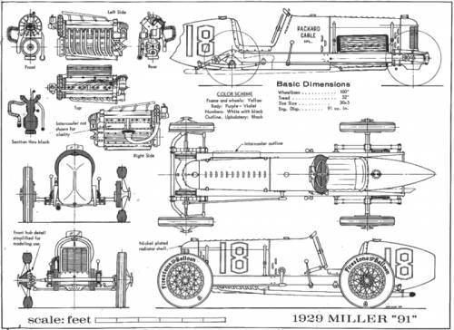 Car blueprints other miller 91 blueprints vector for Generatore di blueprint gratuito