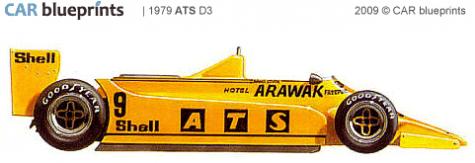 1979 ATS D3 F1 OW blueprint drawing 1979 ATS D3 F1 OW print in views 3d modeling